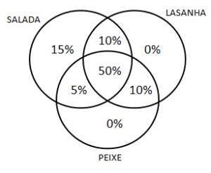 Diagrama de venn noalvo concursos diagrama de venn ccuart Choice Image